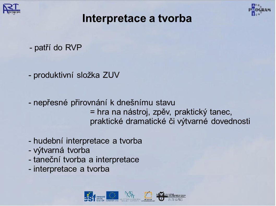 Interpretace a tvorba - patří do RVP - produktivní složka ZUV - nepřesné přirovnání k dnešnímu stavu = hra na nástroj, zpěv, praktický tanec, praktick