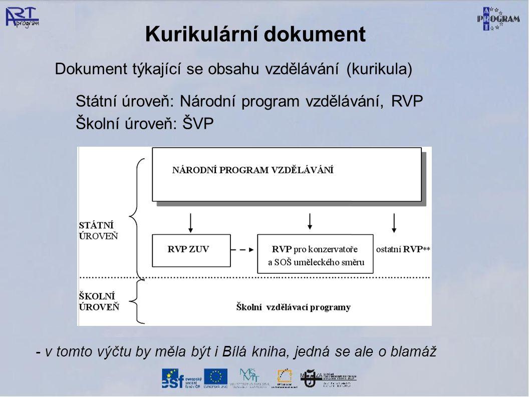 Kurikulární dokument Dokument týkající se obsahu vzdělávání (kurikula) Státní úroveň: Národní program vzdělávání, RVP Školní úroveň: ŠVP - v tomto výč