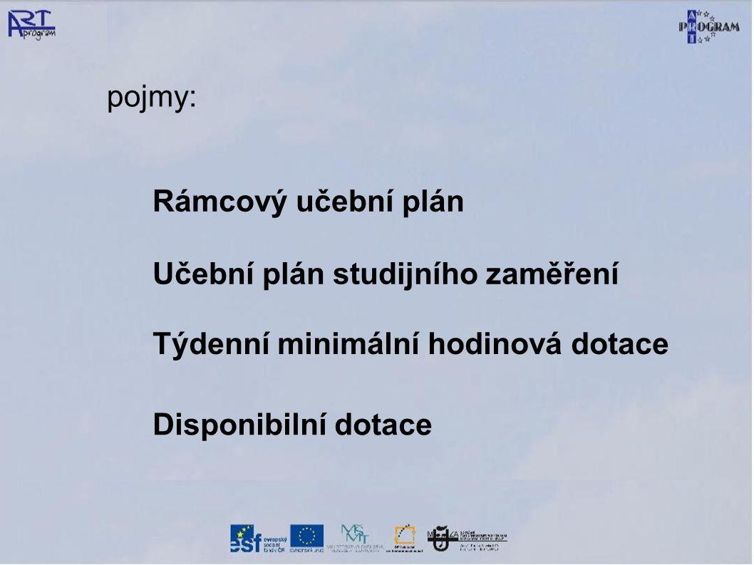 Rámcový učební plán - patří do RVP - Uveden v RVP ZUV v rámci vzdělávacího obsahu uměleckých oborů (první zmínka na s.