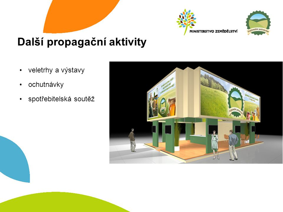 Další propagační aktivity veletrhy a výstavy ochutnávky spotřebitelská soutěž