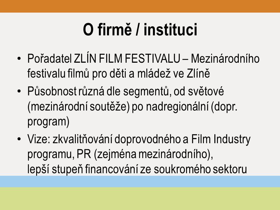 O firmě / instituci Pořadatel ZLÍN FILM FESTIVALU – Mezinárodního festivalu filmů pro děti a mládež ve Zlíně Působnost různá dle segmentů, od světové (mezinárodní soutěže) po nadregionální (dopr.