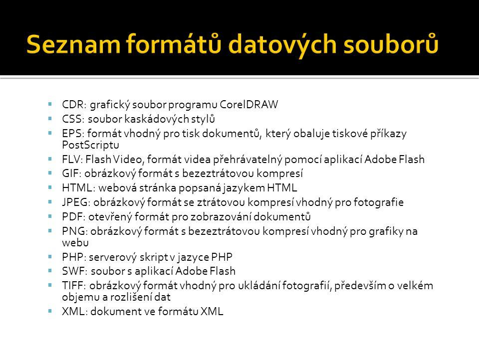  CDR: grafický soubor programu CorelDRAW  CSS: soubor kaskádových stylů  EPS: formát vhodný pro tisk dokumentů, který obaluje tiskové příkazy PostS