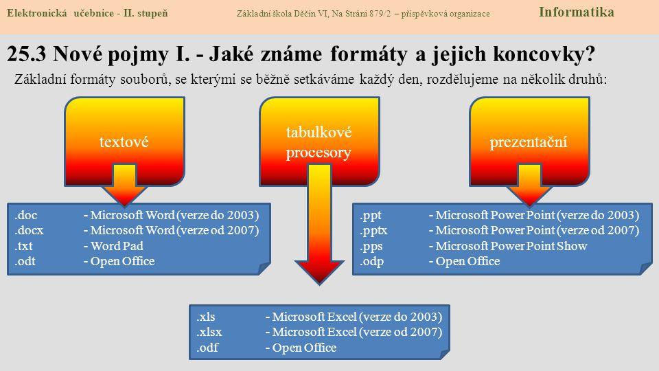 25.2 Co už známe – Word, Excel, Powerpoint… Elektronická učebnice - II. stupeň Základní škola Děčín VI, Na Stráni 879/2 – příspěvková organizace Infor