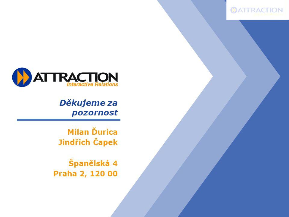 Děkujeme za pozornost Milan Ďurica Jindřich Čapek Španělská 4 Praha 2, 120 00