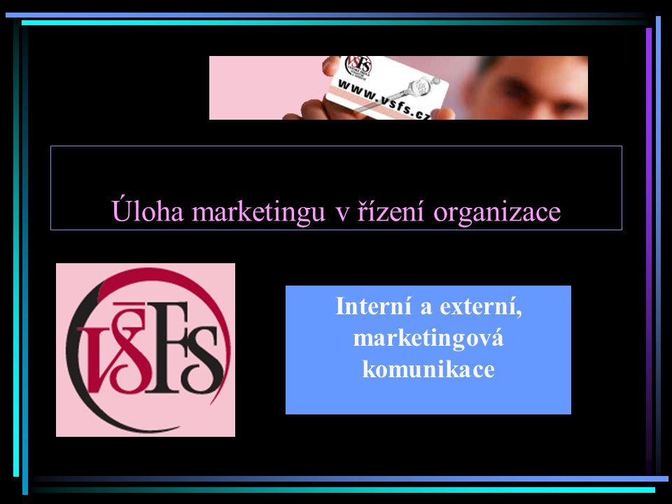 Úloha marketingu v řízení organizace Interní a externí, marketingová komunikace