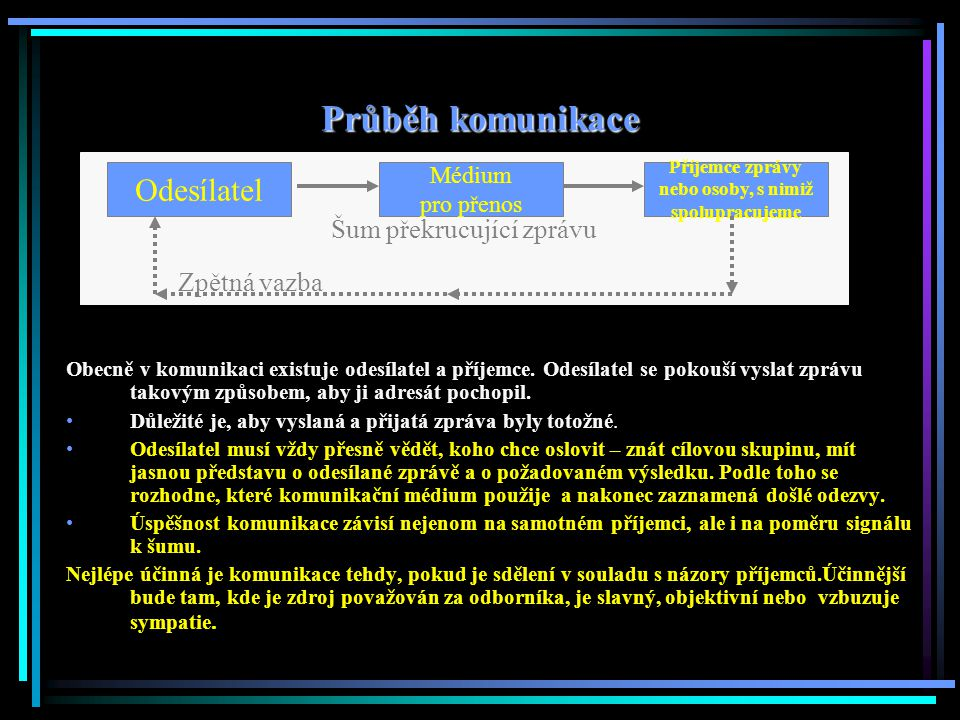 Interní komunikace – interní zákazník - INTERNÍ PUBLIKUM (Okruhy lidí, se kterými interně komunikujeme) : Uvnitř organizace znamená komunikace víc než posílání informací.
