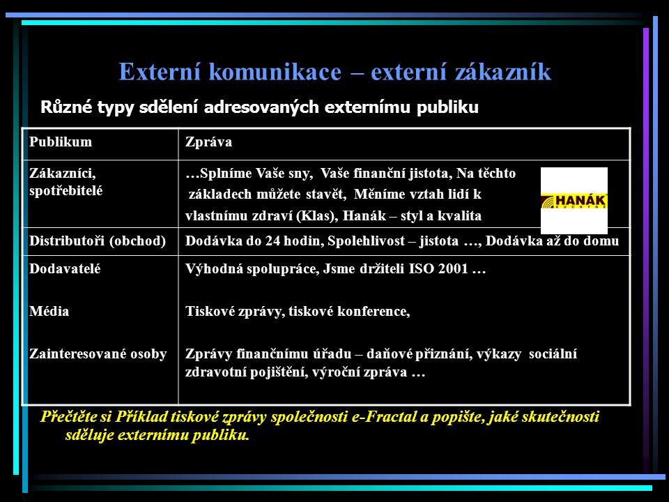 Externí komunikace – externí zákazník Různé typy sdělení adresovaných externímu publiku Přečtěte si Příklad tiskové zprávy společnosti e-Fractal a popište, jaké skutečnosti sděluje externímu publiku.
