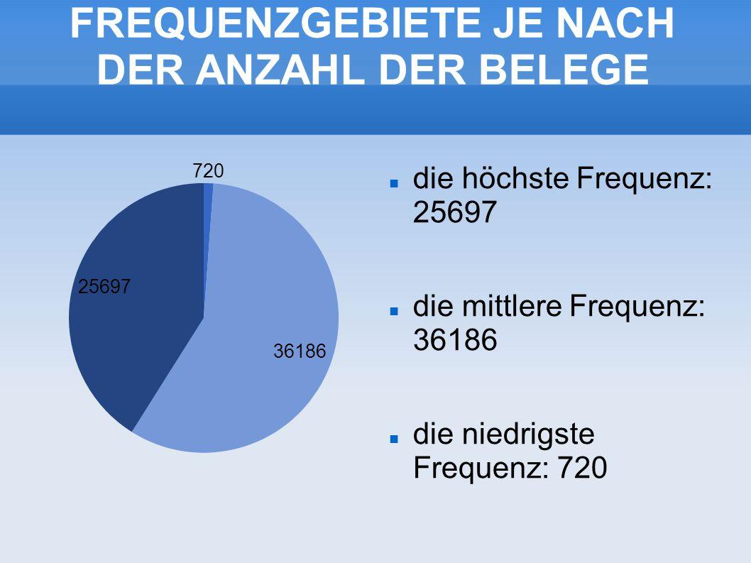 FREQUENZGEBIETE JE NACH DER ANZAHL DER BELEGE die höchste Frequenz: 25697 die mittlere Frequenz: 36186 die niedrigste Frequenz: 720