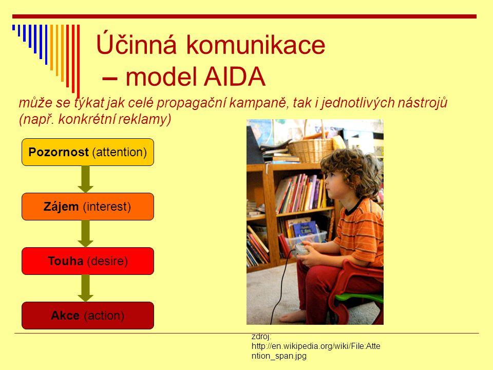 Účinná komunikace – model AIDA zdroj: http://en.wikipedia.org/wiki/File:Atte ntion_span.jpg Pozornost (attention) Zájem (interest) Touha (desire) Akce (action) může se týkat jak celé propagační kampaně, tak i jednotlivých nástrojů (např.