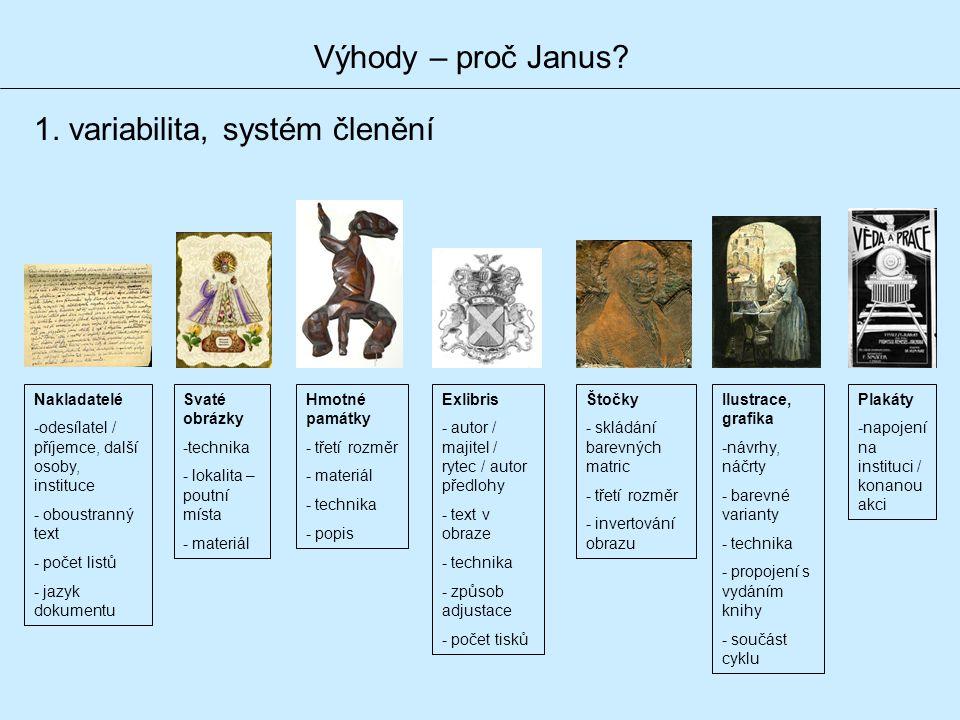 Výhody – proč Janus.