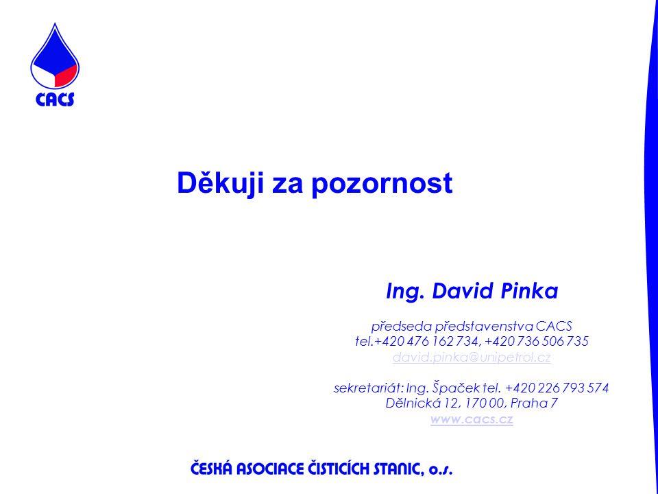 Děkuji za pozornost Ing. David Pinka předseda představenstva CACS tel.+420 476 162 734, +420 736 506 735 david.pinka@unipetrol.cz sekretariát: Ing. Šp