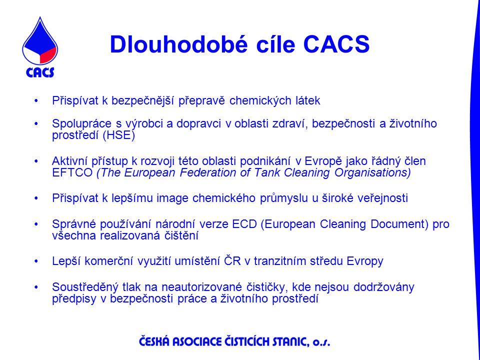 Dlouhodobé cíle CACS Přispívat k bezpečnější přepravě chemických látek Spolupráce s výrobci a dopravci v oblasti zdraví, bezpečnosti a životního prost