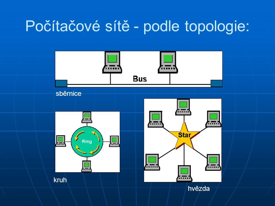 Počítačové sítě - podle topologie: sběrnice kruh hvězda