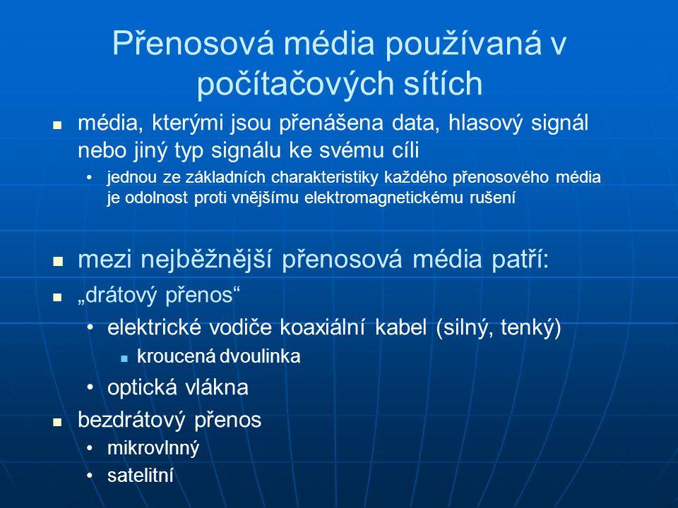 Přenosová média používaná v počítačových sítích média, kterými jsou přenášena data, hlasový signál nebo jiný typ signálu ke svému cíli jednou ze zákla