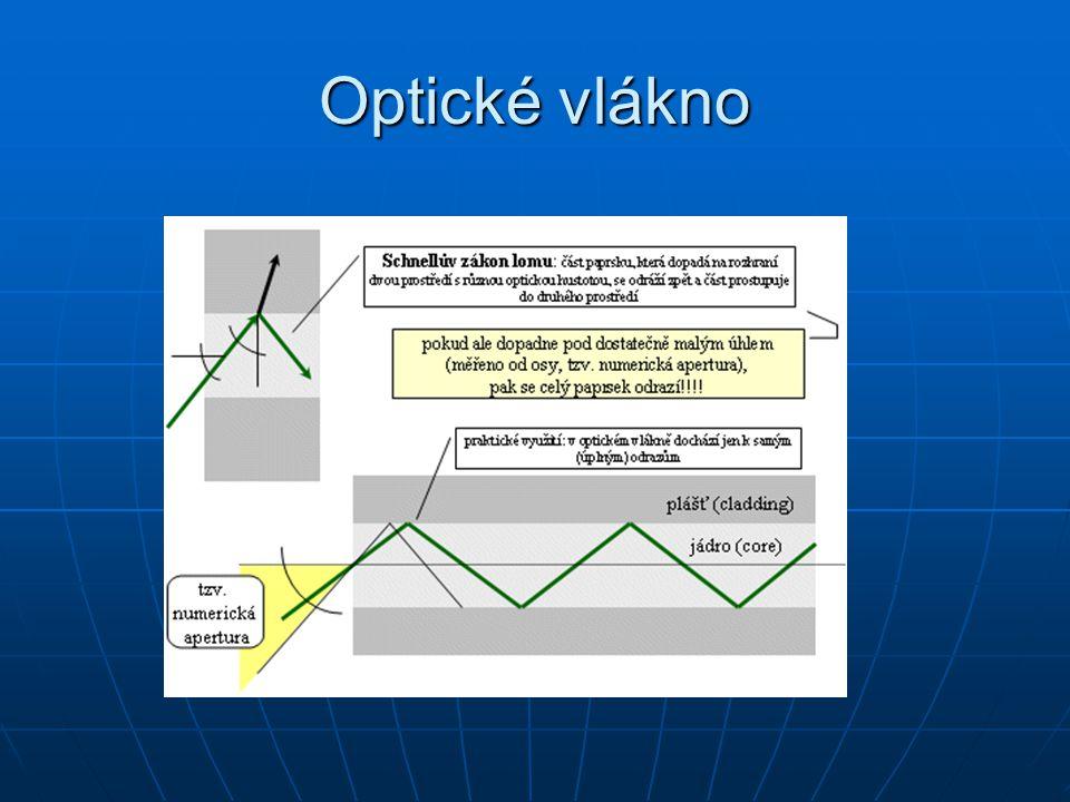 Optické vlákno
