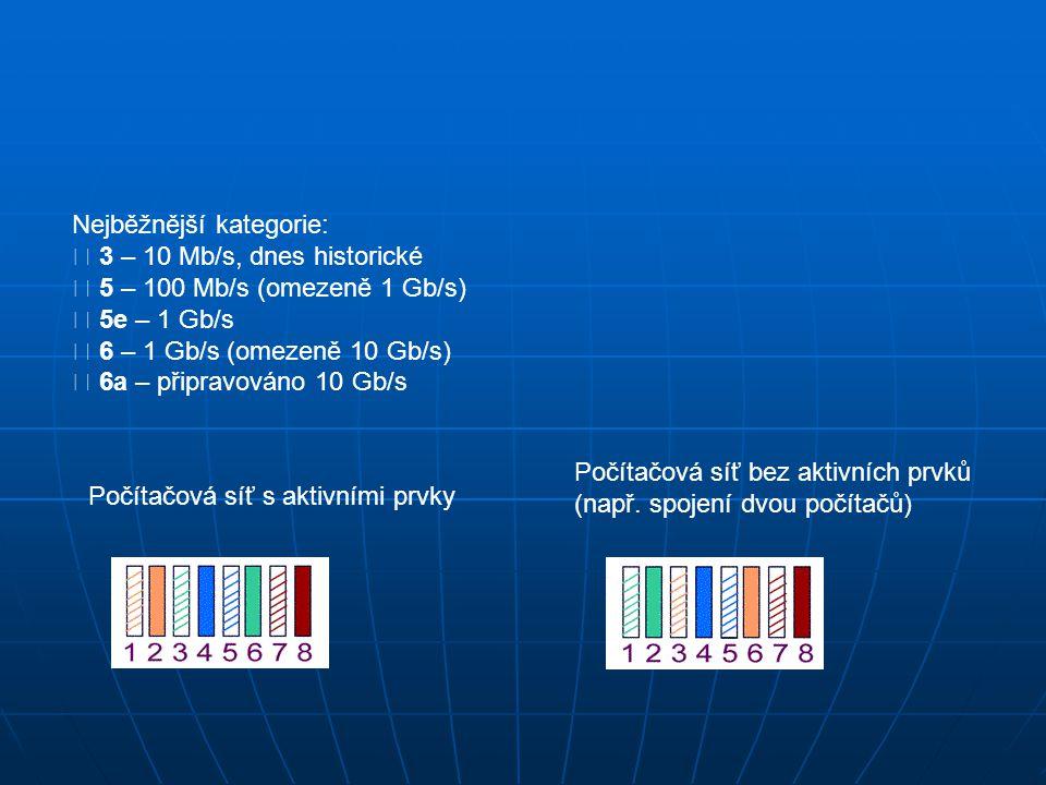 Počítačová síť s aktivními prvky Počítačová síť bez aktivních prvků (např. spojení dvou počítačů) Nejběžnější kategorie: 3 – 10 Mb/s, dnes historické