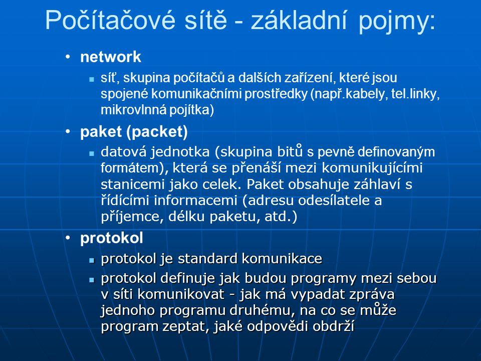 Počítačové sítě - základní pojmy: network síť, skupina počítačů a dalších zařízení, které jsou spojené komunikačními prostředky (např.kabely, tel.link