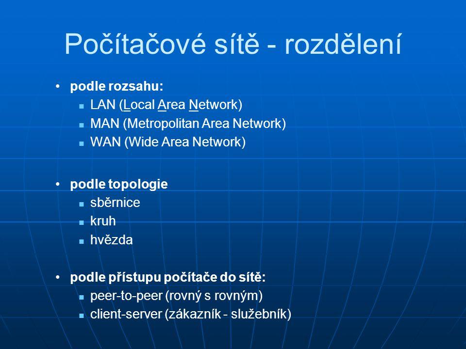 podle rozsahu: LAN (Local Area Network) MAN (Metropolitan Area Network) WAN (Wide Area Network) podle topologie sběrnice kruh hvězda podle přístupu po