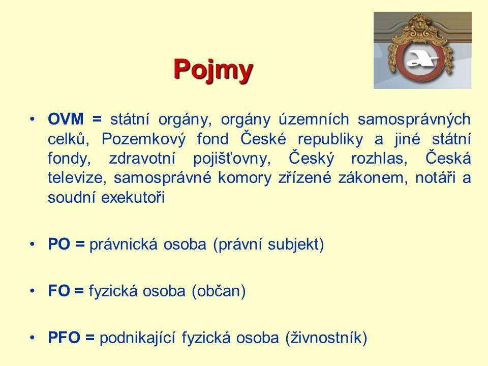 Pojmy Pojmy OVM = státní orgány, orgány územních samosprávných celků, Pozemkový fond České republiky a jiné státní fondy, zdravotní pojišťovny, Český