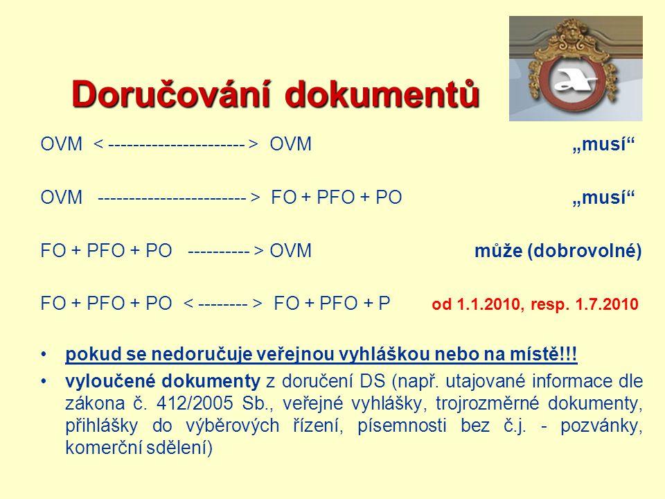 """Doručování dokumentů Doručování dokumentů OVM OVM""""musí"""" OVM ------------------------ > FO + PFO + PO""""musí"""" FO + PFO + PO ---------- > OVM může (dobrov"""