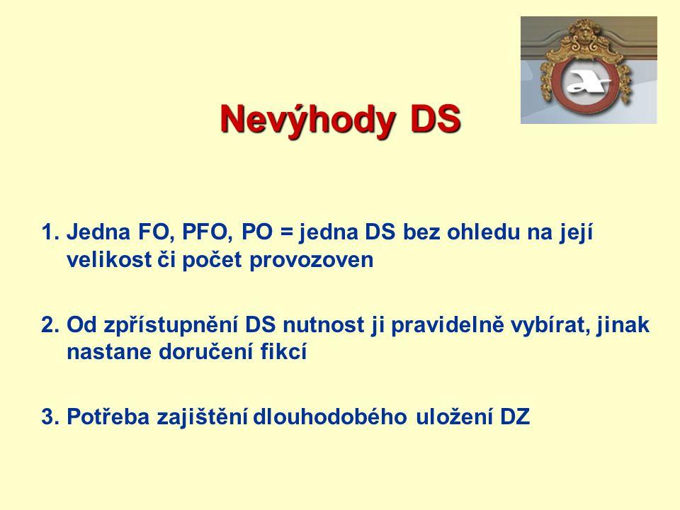 Nevýhody DS 1.Jedna FO, PFO, PO = jedna DS bez ohledu na její velikost či počet provozoven 2.Od zpřístupnění DS nutnost ji pravidelně vybírat, jinak n
