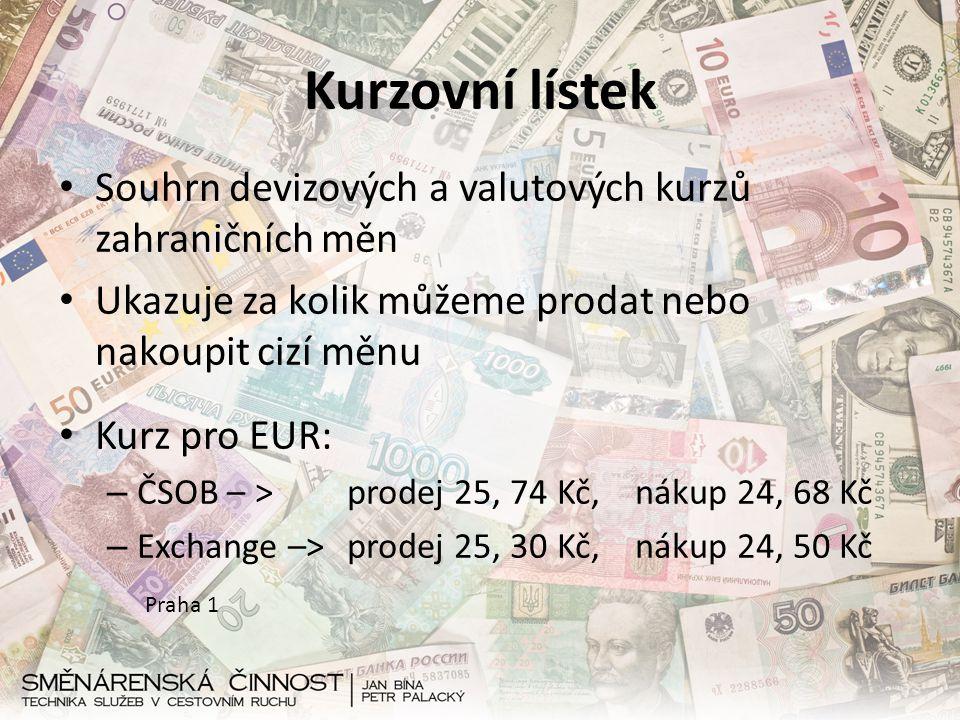 Kurzovní lístek Souhrn devizových a valutových kurzů zahraničních měn Ukazuje za kolik můžeme prodat nebo nakoupit cizí měnu Kurz pro EUR: – ČSOB – >p