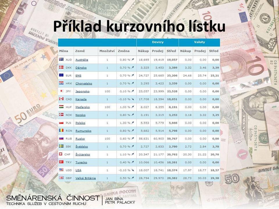 Pojem kurz peněžních prostředků v cizí měně Peněžní prostředky Devize a valuty Devizový a valutový kurz Banka a směnárna