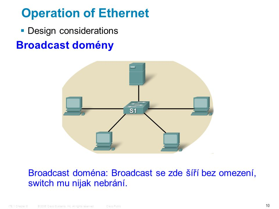 © 2006 Cisco Systems, Inc. All rights reserved.Cisco PublicITE 1 Chapter 6 10  Design considerations Operation of Ethernet Broadcast domény Broadcast
