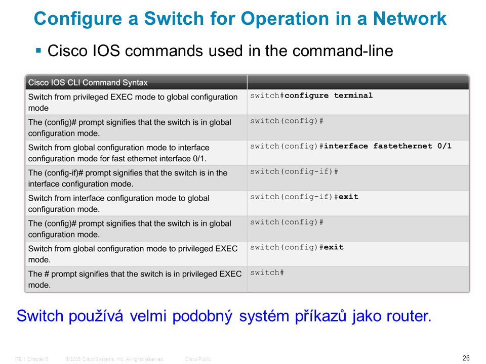 © 2006 Cisco Systems, Inc. All rights reserved.Cisco PublicITE 1 Chapter 6 26 Configure a Switch for Operation in a Network  Cisco IOS commands used