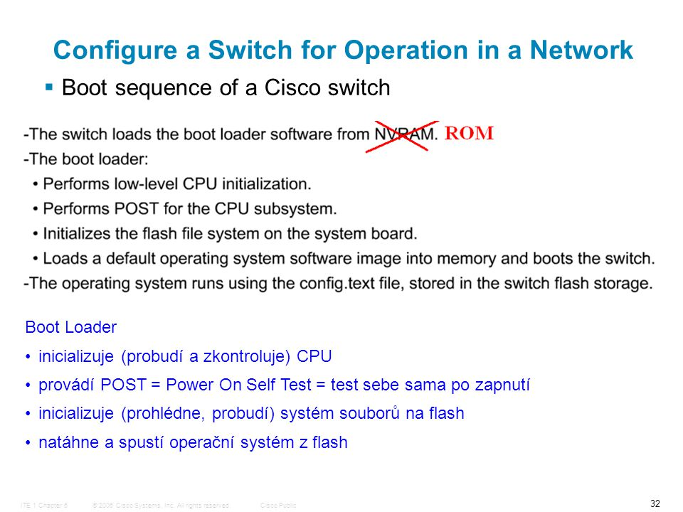 © 2006 Cisco Systems, Inc. All rights reserved.Cisco PublicITE 1 Chapter 6 32 Configure a Switch for Operation in a Network  Boot sequence of a Cisco