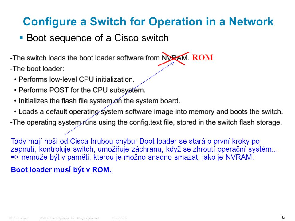 © 2006 Cisco Systems, Inc. All rights reserved.Cisco PublicITE 1 Chapter 6 33 Configure a Switch for Operation in a Network  Boot sequence of a Cisco