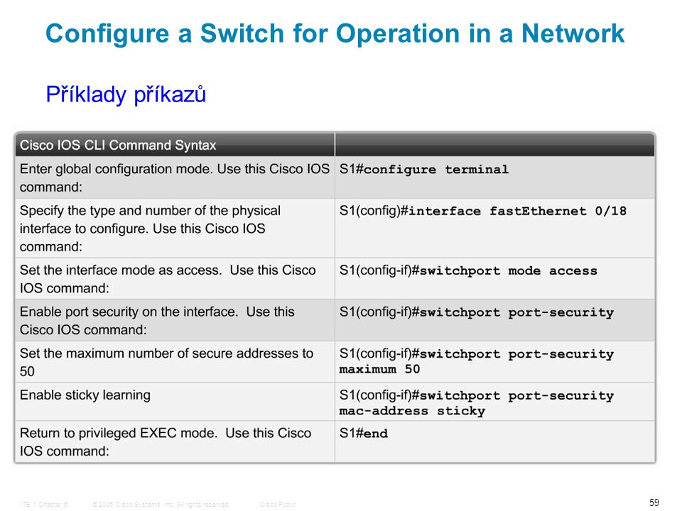 © 2006 Cisco Systems, Inc. All rights reserved.Cisco PublicITE 1 Chapter 6 59 Configure a Switch for Operation in a Network Příklady příkazů