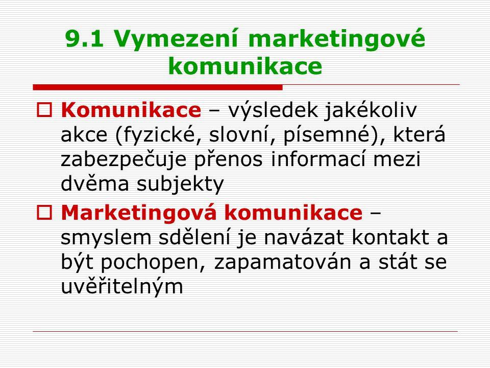 9.1 Vymezení marketingové komunikace  Komunikace – výsledek jakékoliv akce (fyzické, slovní, písemné), která zabezpečuje přenos informací mezi dvěma