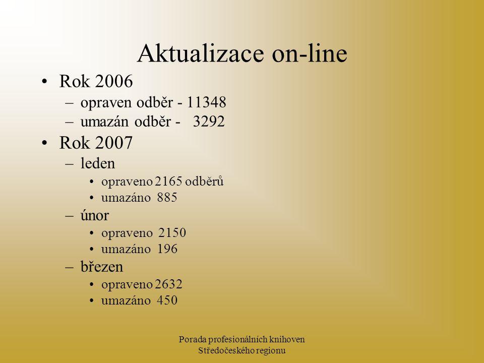 Porada profesionálních knihoven Středočeského regionu Aktualizace on-line Rok 2006 –opraven odběr - 11348 –umazán odběr - 3292 Rok 2007 –leden opraven