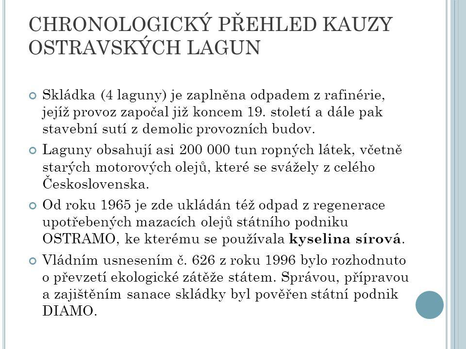CHRONOLOGICKÝ PŘEHLED KAUZY OSTRAVSKÝCH LAGUN Skládka (4 laguny) je zaplněna odpadem z rafinérie, jejíž provoz započal již koncem 19. století a dále p