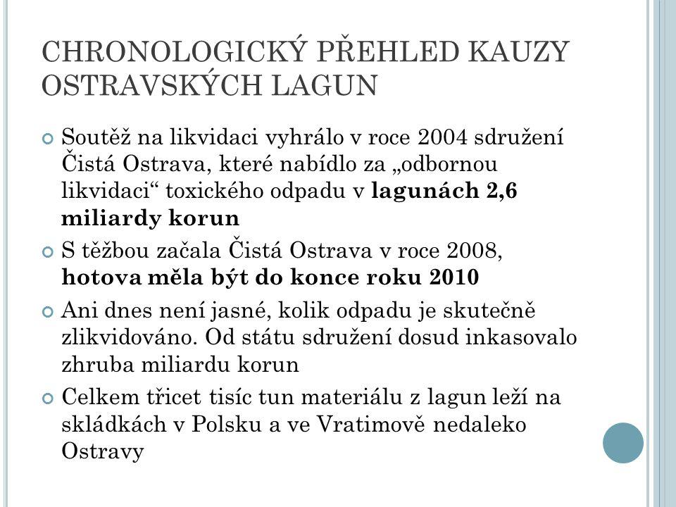 """CHRONOLOGICKÝ PŘEHLED KAUZY OSTRAVSKÝCH LAGUN Soutěž na likvidaci vyhrálo v roce 2004 sdružení Čistá Ostrava, které nabídlo za """"odbornou likvidaci"""" to"""