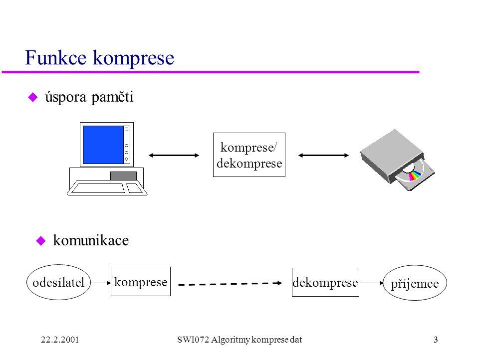 22.2.20013SWI072 Algoritmy komprese dat3 Funkce komprese u úspora paměti komprese/ dekomprese odesílatel komprese dekomprese příjemce u komunikace