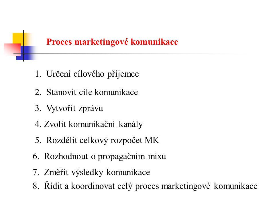 Proces marketingové komunikace 1. Určení cílového příjemce 2. Stanovit cíle komunikace 3. Vytvořit zprávu 4. Zvolit komunikační kanály 5. Rozdělit cel