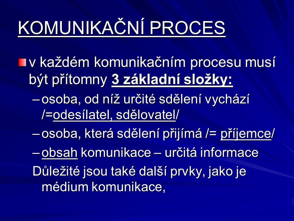 KOMUNIKAČNÍ PROCES v každém komunikačním procesu musí být přítomny 3 základní složky: –osoba, od níž určité sdělení vychází /=odesílatel, sdělovatel/