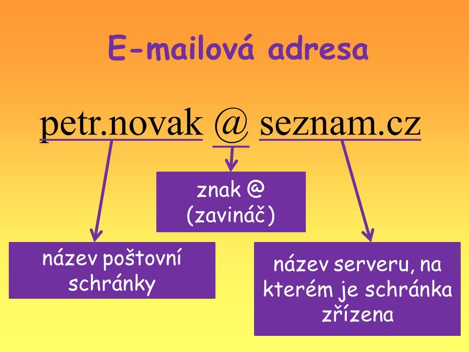 E-mailová adresa petr.novak @ seznam.cz název poštovní schránky název serveru, na kterém je schránka zřízena znak @ (zavináč)