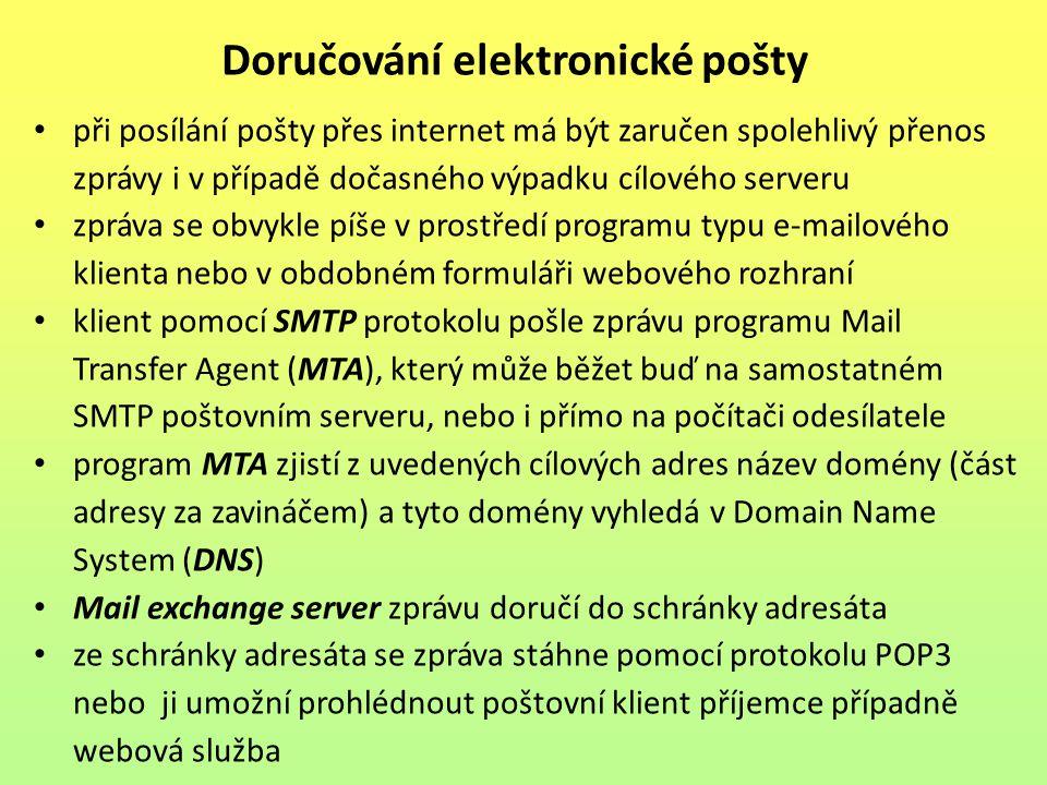 Seznam obrázků: Obr.1: Jak funguje elektronická pošta.