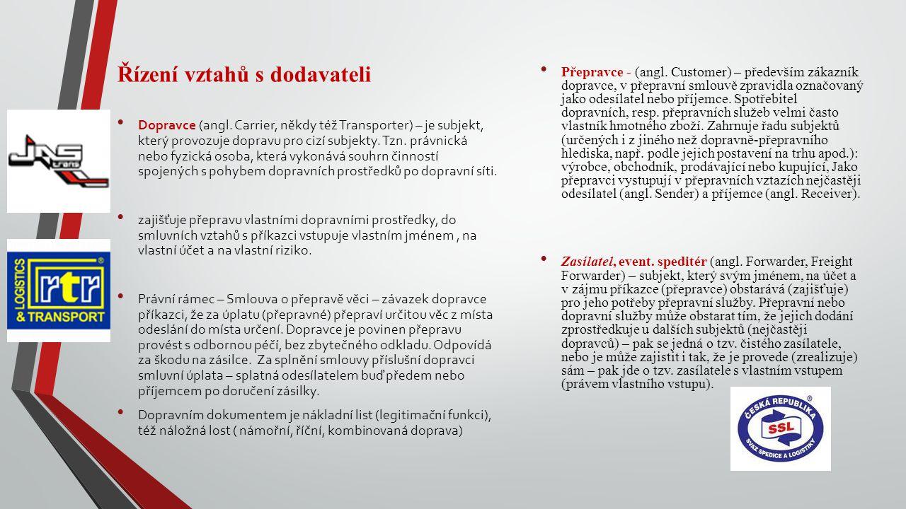Řízení vztahů s dodavateli Dopravce (angl.