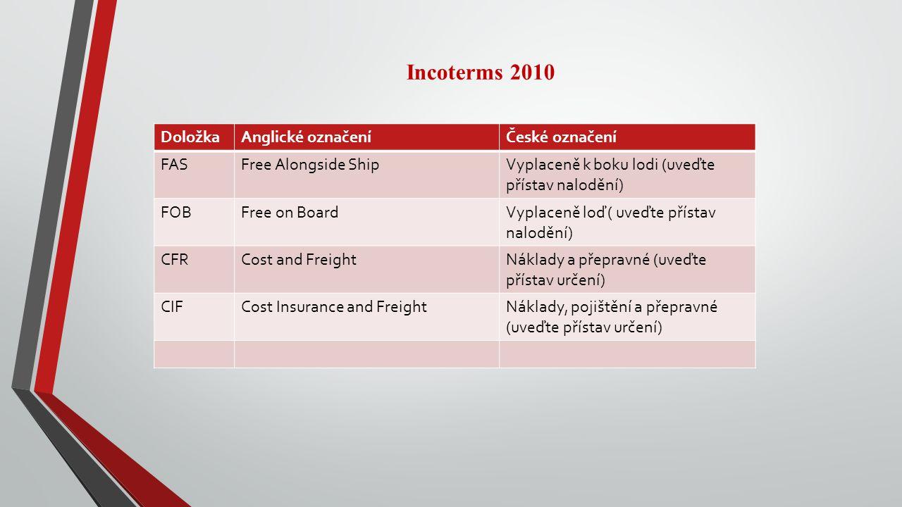 Incoterms 2010 DoložkaAnglické označeníČeské označení FASFree Alongside ShipVyplaceně k boku lodi (uveďte přístav nalodění) FOBFree on BoardVyplaceně loď ( uveďte přístav nalodění) CFRCost and FreightNáklady a přepravné (uveďte přístav určení) CIFCost Insurance and FreightNáklady, pojištění a přepravné (uveďte přístav určení)