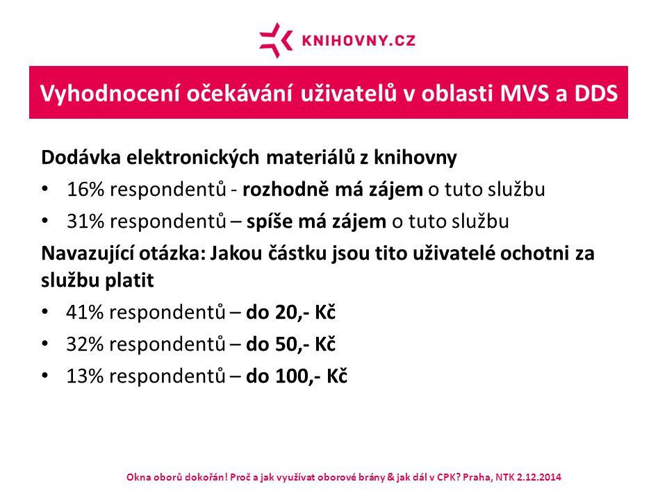 Vyhodnocení očekávání uživatelů v oblasti MVS a DDS  obdobná situace jako u zasílání dokumentů přímo domů, tj.