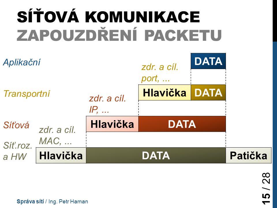 SÍŤOVÁ KOMUNIKACE ZAPOUZDŘENÍ PACKETU Správa sítí / Ing.