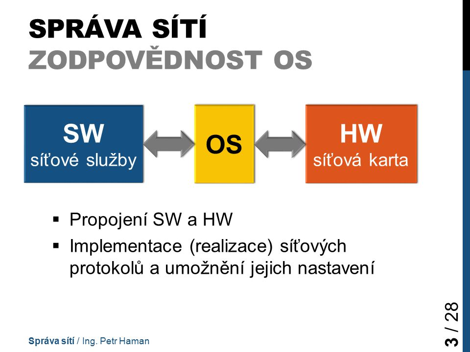 SÍŤOVÁ KOMUNIKACE ISO/OSI  Referenční model  Sjednocení standardů všech výrobců  Síťová komunikace rozdělena do 7 vrstev  Každá vrstva má na starosti jednu oblast  Vrstva komunikuje s vrstvou, která je nad ní a která je pod ní Správa sítí / Ing.