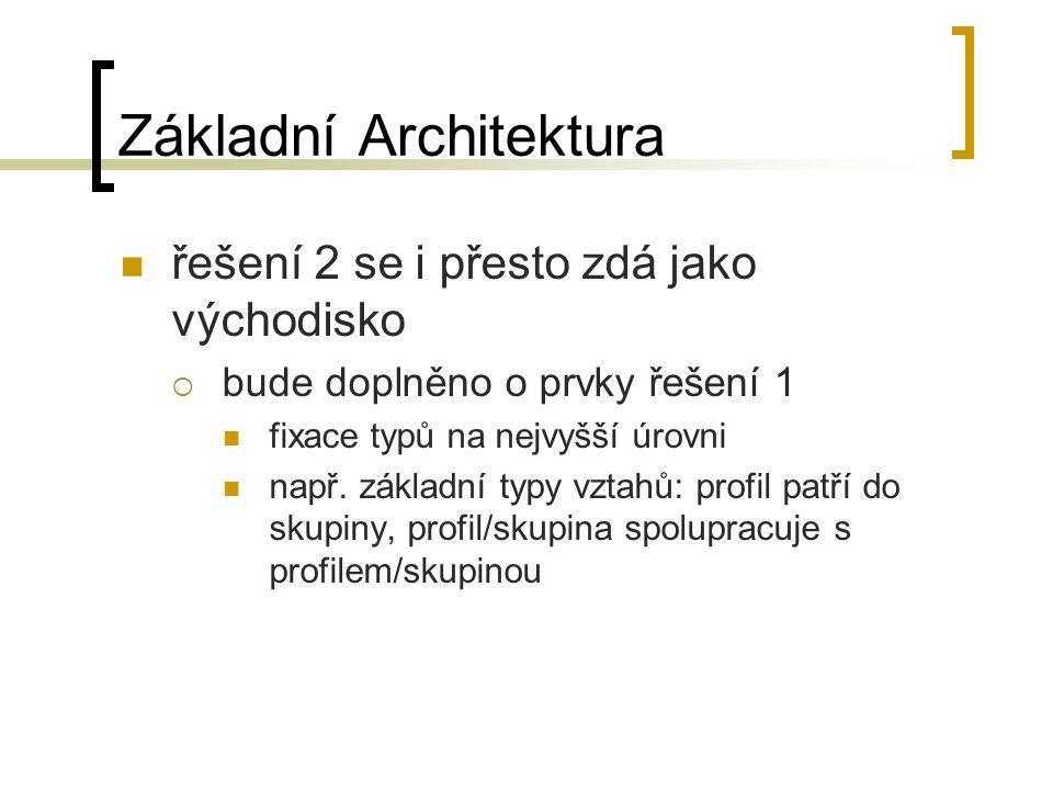 Základní Architektura řešení 2 se i přesto zdá jako východisko  bude doplněno o prvky řešení 1 fixace typů na nejvyšší úrovni např.
