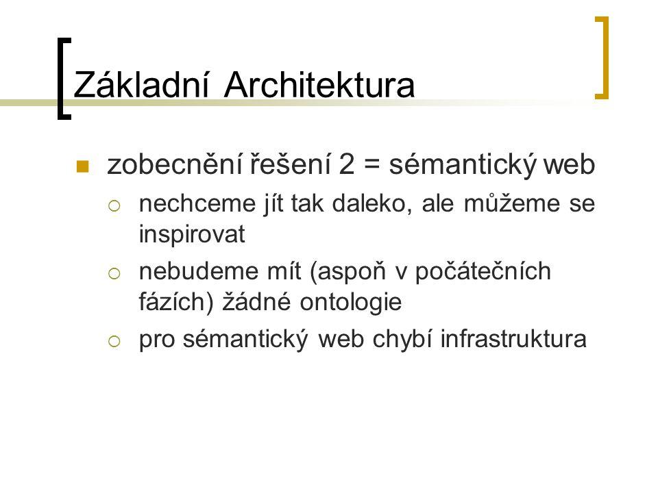 Základní Architektura zobecnění řešení 2 = sémantický web  nechceme jít tak daleko, ale můžeme se inspirovat  nebudeme mít (aspoň v počátečních fázích) žádné ontologie  pro sémantický web chybí infrastruktura