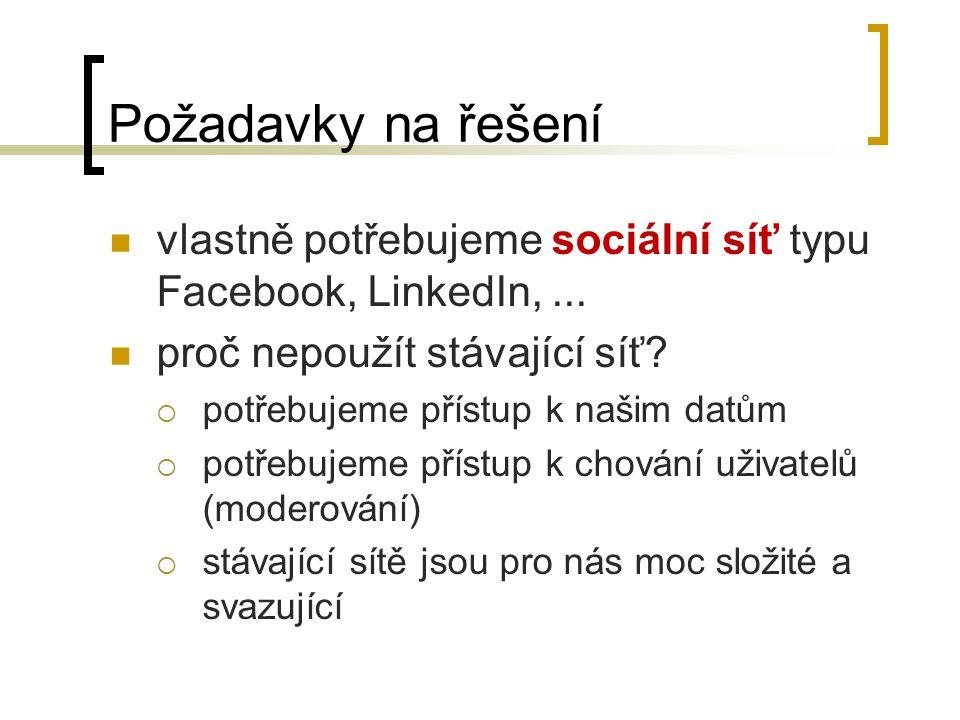Požadavky na řešení vlastně potřebujeme sociální síť typu Facebook, LinkedIn,...