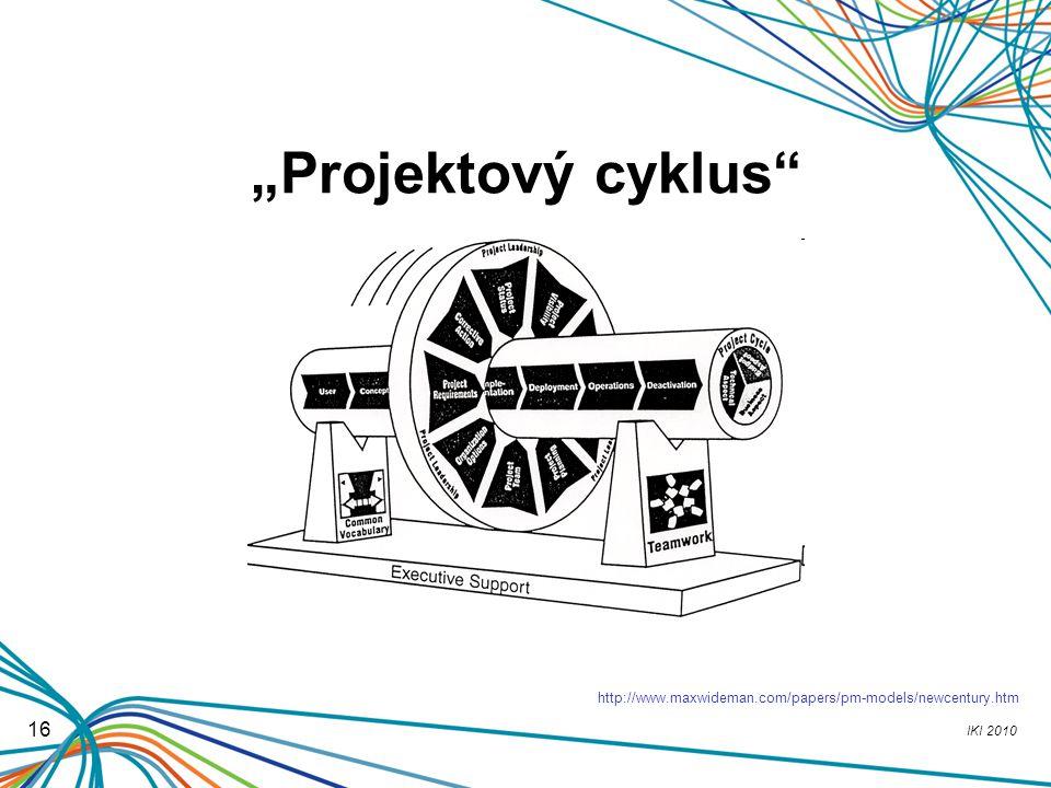 "IKI 2010 16 ""Projektový cyklus"" http://www.maxwideman.com/papers/pm-models/newcentury.htm"